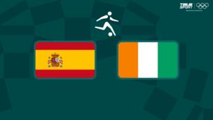 Олимпиада-2020. Футбол (муж). 1/4 финала. Испания — Кот-д'Ивуар