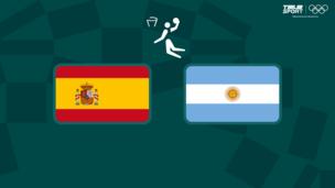 Олимпиада-2020. Баскетбол (муж). Испания — Аргентина