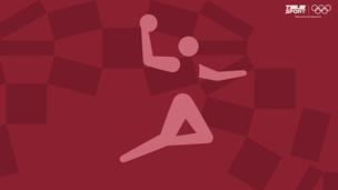 Олимпиада-2020. Гандбол (муж). Бразилия — Франция, Аргентина — Германия