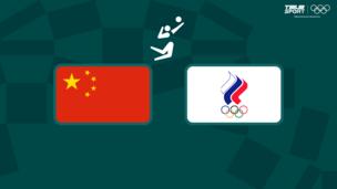 Олимпиада-2020. Волейбол (жен). Китай — Команда ОКР