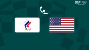 Олимпиада-2020. Водное поло (жен). 1/2 финала. Команда ОКР — США