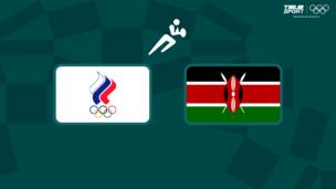 Олимпиада-2020. Регби (жен). Команда ОКР — Кения
