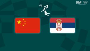 Олимпиада-2020. Баскетбол (жен). 1/4 финала. Китай — Сербия