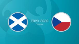 Шотландия — Чехия. Евро-2020. 1 тур