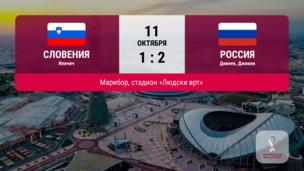 Сборная России по футболу: расписание отборочных игр ЧМ-2022, где смотреть матч Россия — Кипр