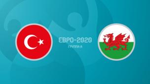 Турция — Уэльс. Евро-2020. 2 тур