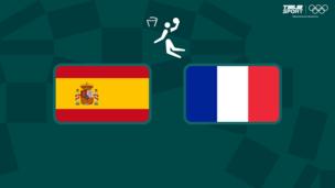 Олимпиада-2020. Баскетбол (жен). 1/4 финала. Испания — Франция