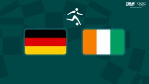 Олимпиада-2020. Футбол (муж). Германия — Кот-д'Ивуар