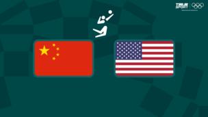 Олимпиада-2020. Волейбол (жен). Китай — США