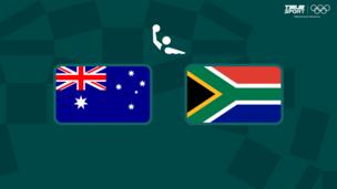 Олимпиада-2020. Водное поло (жен). Австралия — ЮАР