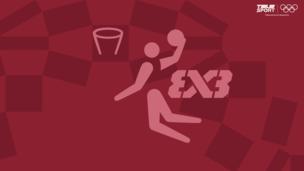 Олимпиада-2020. Баскетбол 3×3 (жен). Китай — Франция, Команда ОКР — США