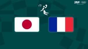 Олимпиада-2020. Баскетбол (жен). 1/2 финала. Япония — Франция