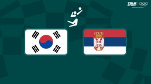 Олимпиада-2020. Волейбол (жен). За третье место. Корея — Сербия