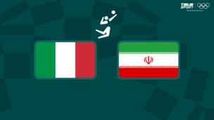 Олимпиада-2020. Волейбол (муж). Италия — Иран