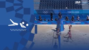 Олимпиада-2020. Пляжный волейбол (жен). Матч за 3-е место. Швейцария — Латвия. Видео обзор