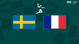 Олимпиада-2020. Гандбол (жен). Швеция — Франция