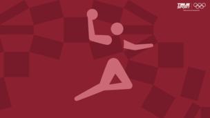 Олимпиада-2020. Гандбол (жен). Нидерланды — Черногория, Норвегия — Япония