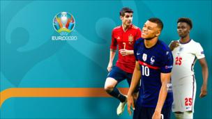 ТОП незабитых пенальти Евро-2020: Килиан Мбаппе, Альваро Мората, Букайо Сака (ВИДЕО)