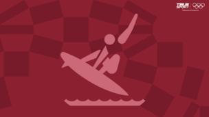 Олимпиада-2020. Сёрфинг (муж/жен). 1/4, 1/2 финала