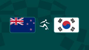 Олимпиада-2020. Футбол (муж). Новая Зеландия — Республика Корея