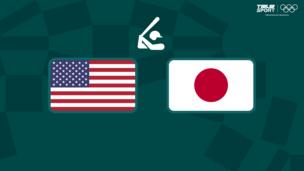 Олимпиада-2020. Бейсбол (муж). США — Япония