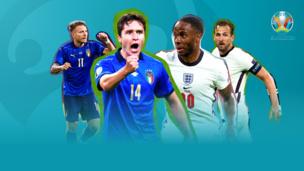 Стрим. Италия — Англия. Финал. Евро-2020