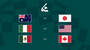 Олимпиада-2020. Софтбол. Австралия — Япония, Италия — США, Мексика — Канада