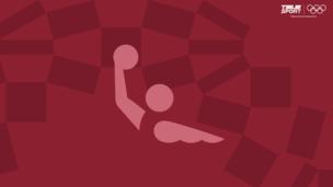 Олимпиада-2020. Водное поло (жен). Япония — США, Канада — Австралия