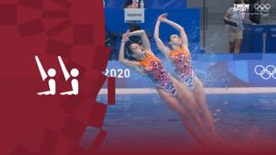 Олимпиада-2020. Синхронное плавание. Команды. Произвольная программа. Видео обзор