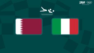 Олимпиада-2020. Пляжный волейбол (муж). 1/4 финала. Катар — Италия