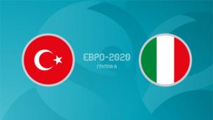 Турция — Италия. Евро-2020. 1 тур