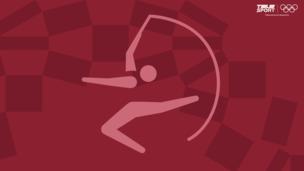 Олимпиада-2020. Художественная гимнастика. Командное первенство. Финал